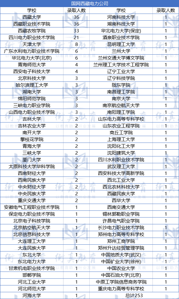國網西藏電力公司.jpg