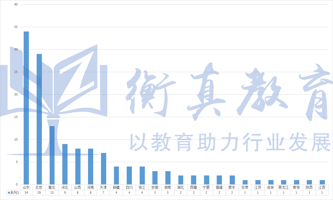 北京交通大學各電力.jpg.png